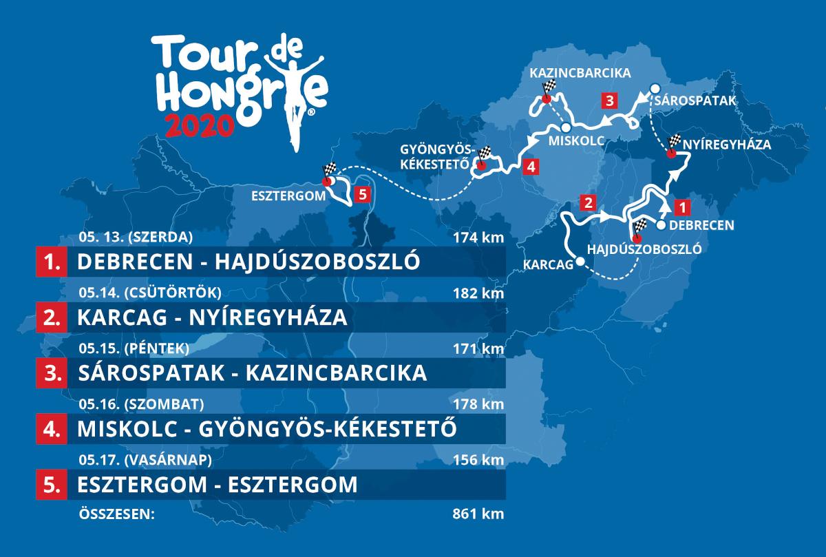 A 2020 As Tour De Hongrie Utvonala Szintrajzok Terkepek
